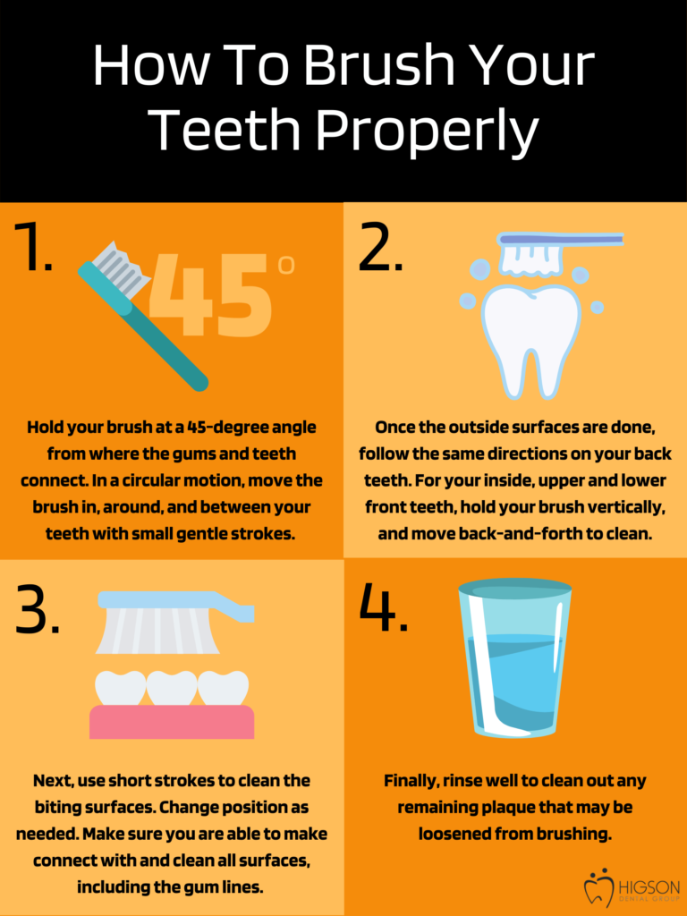 How To Brush Your Teeth Properly higson dental group